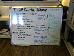floreana agenda